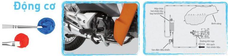 danh-gia-xe-honda-wave-alpha-3-768x191